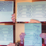 Spectrums, Continuums, and Variations in Social Practice Zine