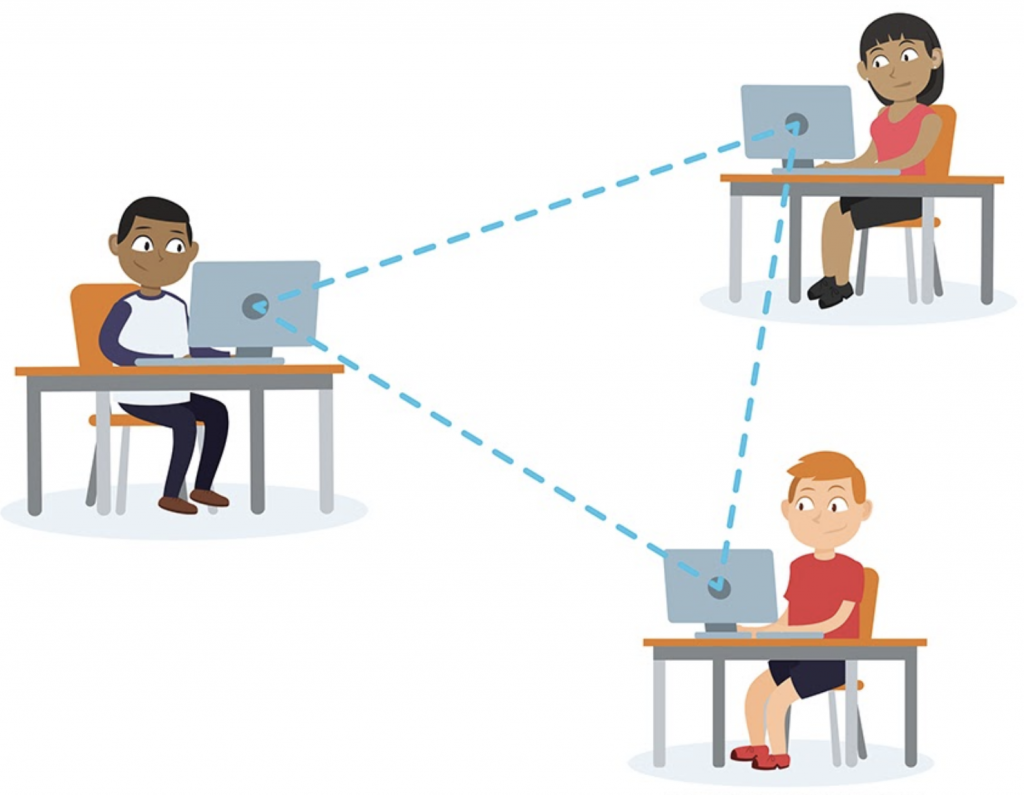 three people connected by computers